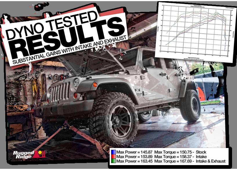 jeep wragler jk dyno test