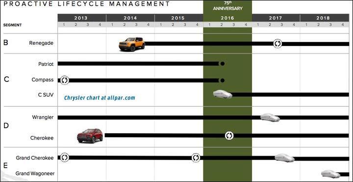 jeep-chart2